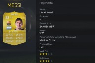 fifa-15-player-ratings-1-messi