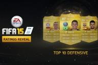 top 10 verdedigers fifa 15